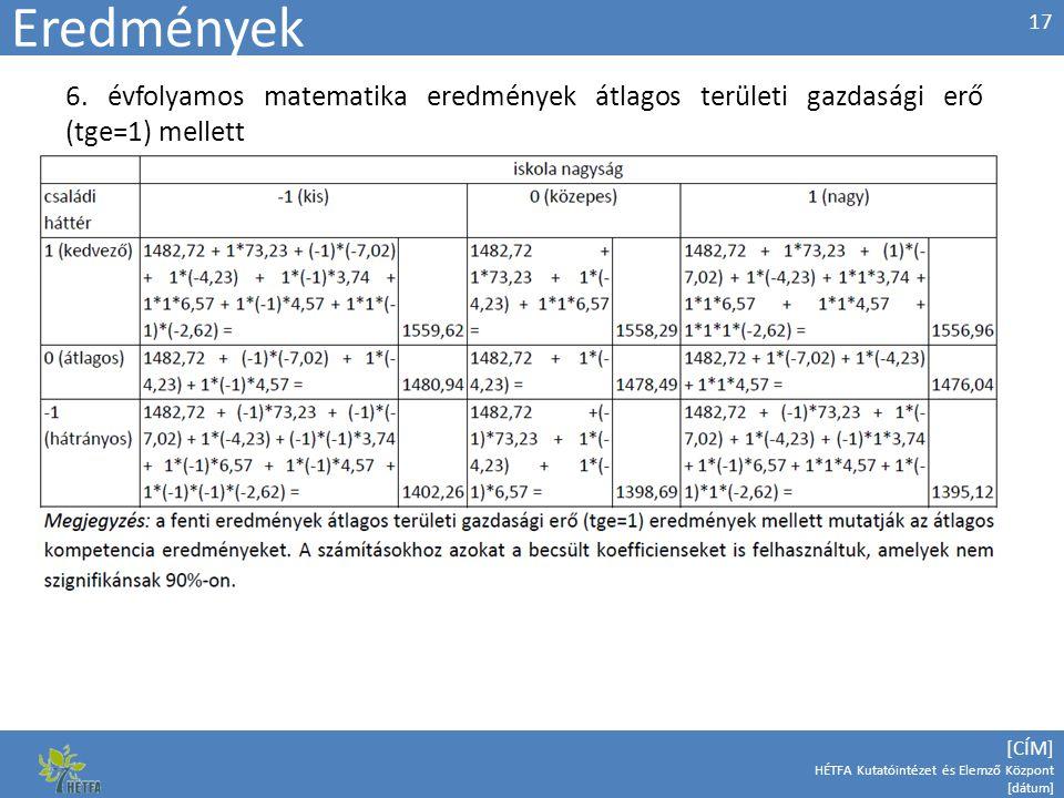 Eredmények 6. évfolyamos matematika eredmények átlagos területi gazdasági erő (tge=1) mellett. [CÍM]